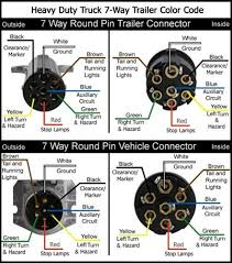 pin round trailer plug wiring diagram image wiring diagrams for 7 pin trailer plugs wiring diagram and hernes on 6 pin round trailer