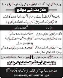 vocational training institute jobs jobs pk vocational training institute jobs
