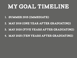 personal mission statement by christopher cohenour my goal timeline
