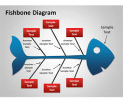 fishbone diagram     in free templates for business  powerpoint        fishbone diagram     in free templates for business  powerpoint  keynote  excel  word  etc     scoop it