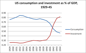 the great depression and the war michael roberts blog so
