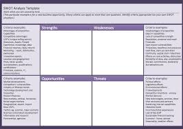 swot analysis matrix template business charts templates and swot analysis matrix template