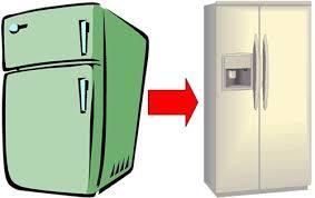 Resultado de imagem para Old appliances, images