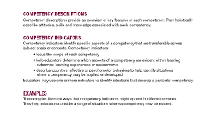 descriptions indicators examples descriptions indicators descriptions indicators and examples