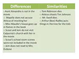 book comparison essay best essay written best research paper writing services   essay writing website review our essay writers