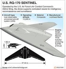 「rq-170」的圖片搜尋結果