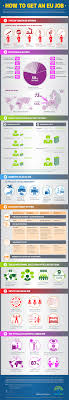 do you know how to get an eu job oneeurope infographic about eu jobs getting a job