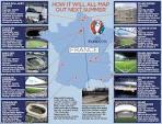 Groups Schedule - Euro 20- Football - BBC Sport