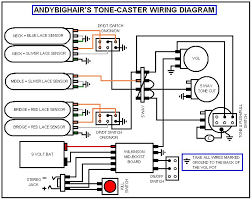 lace sensor wiring diagram strat lace image wiring fender forums u2022 view topic fender lace sensor brochure wiring on lace sensor wiring diagram strat