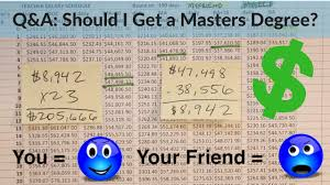 physed q a should i get a masters degree 005 physed q a should i get a masters degree 005