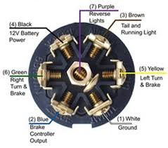 wiring diagram 7 way trailer plug wiring image hopkins seven pin wiring diagram wiring diagram schematics on wiring diagram 7 way trailer plug
