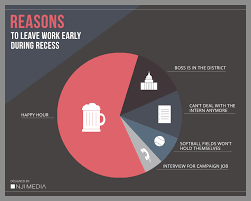 reasons to leave work early during recess famousdc recess piechart v2