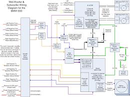bmw e39 wiring diagram bmw image wiring diagram bmw e60 wiring diagram pdf wire diagram on bmw e39 wiring diagram