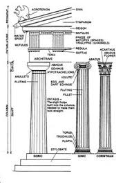 architecture  style and roof eaves on pinterestarchi great architecture  hellenic architecture  architecture explained  architecture lesson  greek architecture  architectural columns  architectural