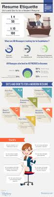 resume etiquette do s don ts for a modern resume these are some of the delicate considerations you have to take creating your resume for the rest of the significant data you must check take a look at