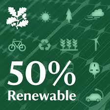 50% Renewable