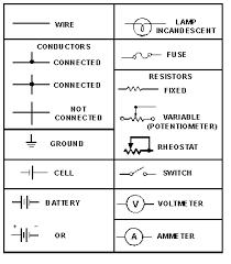 wiring diagram symbols motor wiring wiring diagrams online motor wiring schematic