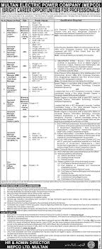 gpo ppo govt post office jobs 2015 application form gpo ppo govt post office jobs 2015 application form eligibility written test result