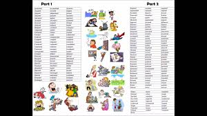 complete list of action verb complete list of action verb