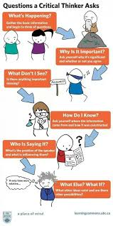 CRITICAL THINKING  THE SCIENTIFIC METHOD Pinterest
