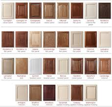 Kitchen Cupboard Door Styles Kitchen Cabinets Color Selection Cabinet Colors Choices 3 Day