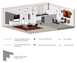 grafik eye® qs strategic lighting Lutron Grafik Eye Wiring Diagram grafik eye qs controls work well in many individual areas of a home home cinema, lounge, bedroom a typical room may include 4 or 5 zones downlights, lutron grafik eye wiring diagram xps