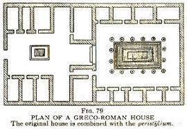 Johnston    s Private Life of the R s  Ch    PLAN OF A GRECO ROMAN HOUSE  The original house is