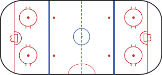 olympic hockey rink dimensions  nhl ice hockey rink dimensions    ice hockey rink layout