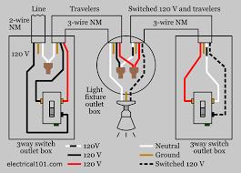 way switch ground wiring diagram schematics info schematic wiring diagram 3 way switch electrical wiring