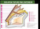 Quel est la meilleur isolation toiture? - BricoZone
