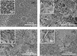 ZnFeAl-layered double hydroxides/TiO 2 composites as ...