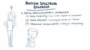 intellectual disability children s health issues merck manuals overview of autism spectrum disorder
