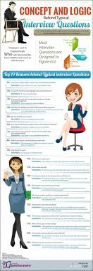 1000 images about interviewing tips interview job 1000 images about interviewing tips interview job offers and second interview questions