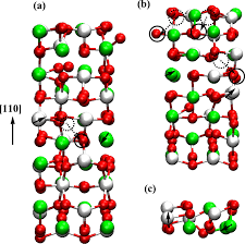 Morgan Thermal Ceramics Defect Formation Energy In Pyrochlore The Effect Of Crystal Size