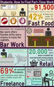 students how to part time work that the jobs on offer are going to be more considerate and flexible than other types of work because well they are part of the university and get the