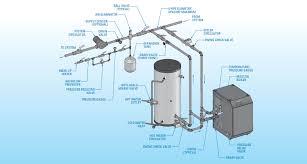 Hot Water Heater Accessories Htp Mod Con Boiler