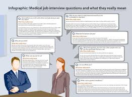 job shadowing interview questions tk job shadowing interview questions 24 04 2017