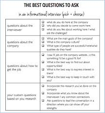the questions to ask in an informational interview the prepary questions to ask in informational interview