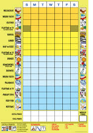 chore charts for kids got chores got kids time to delegate