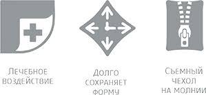 """<b>Подушка</b> """"<b>Руно</b>"""" оптом производства компании Sortex"""
