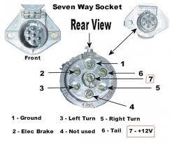 way semi trailer wiring diagram image wiring tractor trailer light wiring diagram jodebal com on 7 way semi trailer wiring diagram