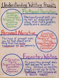 best images about writing informational writing 17 best images about writing informational writing graphic organizers and anchors