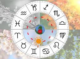 pechakucha 20x20 what can astrology tell you about your personality full slide04