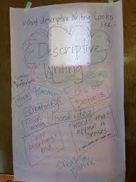 best images about descriptive essays anchor 17 best images about descriptive essays anchor charts narrative writing and college application