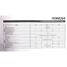 <b>Генератор бензиновый Победа ГБ</b>-3500 2.5 кВт в Москве ...