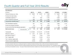 california revenues 351 million lower than expected fourth quarter and full year 2010 results key statistics millions 4q 10 3q 10 4q 09 fy 2010 fy 2009 total net revenue ex oid 2209 2357 1889