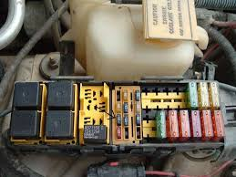 96 jeep fuse box diagram 96 wiring diagrams
