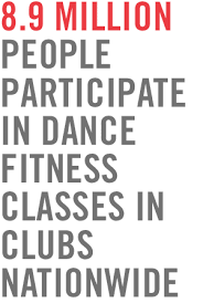 group fitness instructor salary certified fitness trainer salary