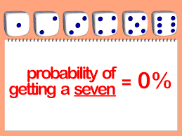 probability math goodies math help probability organized like your math textbook mathvids allows you to browse by course and topic to easily the help you need your search is over