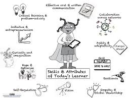 the other 21st century skills educator self assessment user and attributes in the learning environment skills